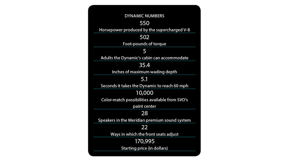range rover svautobiography chart of statistiscs