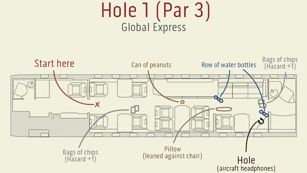 Flexjet Global Express practice hole.