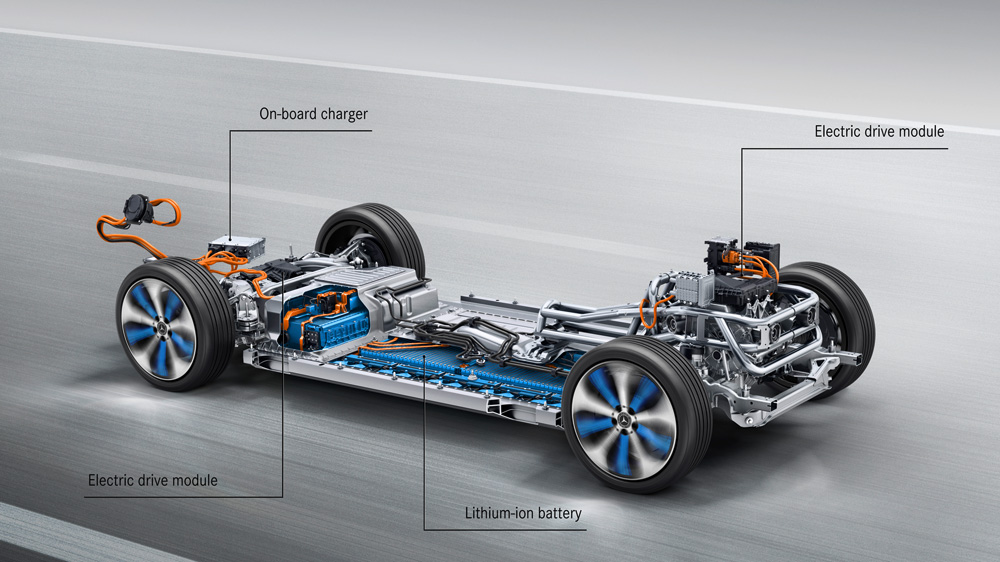 Positioning of the on-board charger, electric drive modules and lithium-ion battery in the Mercedes-Benz EQC.