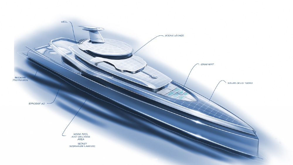 """Few yachts are designed with an eco-conscious rock star in mind, but that's exactly how Feadship's revolutionary concept """"Escape"""" came to be. At 361 feet in length, and carrying both a submarine and myCopter craft, the design places autonomous exploration at the top of the agenda. If Sting was in the market for a Feadship, Escape would be it. It all began in 2014 when Feadship's senior designer Ruud Bakker and his team invited a bunch of brokers to sit down and dream up their perfect custom yacht. At the heart of their proposition was an imaginary extrovert client with green fingers and a love of the planet. Over the course of three days curvaceous lines began to take shape and Escape emerged from the drawing boards. But far from fairytale sketches, it's a serious design underpinned by viable naval architecture. The most radical eye-catching feature is the atrium in the center of the yacht that includes a wellness area and a moon pool with seawater. It also doubles as an elevator shaft. The glass surround elevator descends to the bottom of the moon pool and serves as an underwater observation pod in place of a traditional owner's lounge. """"The elevator gives guests a 360-degree view with fish swimming all around,"""" Bakker told Robb Report, """"so you can imagine that when you switch on the lights you attract all the marine life and it's as though you're standing in the middle of a fish tank."""" The moon pool is also a submarine landing zone for exploration below depths, while a giant slide for inter-deck splashes will keep the kids happy. But the clear aim of the atrium, aside from its Bond-like gadgetry, is to test the limitations of yacht design. """"These blue-sky days with brokers help us to keep pushing the boundaries and to offer the things that others say no to,"""" says Bakker. """"We say yes, and I think that's what sets us apart from any other shipyard."""" The green innovations include an enthalpy wheel to pre-cool the AC intake with exhaust air, and the reheating of AC air"""